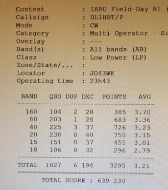 Screenshot Win-Test DL1HBT_p CW FD 2018 summary
